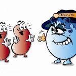 Seberapa Akurat Alat Cek Gula Darah untuk Penderita Diabetes Mellitus?