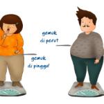 Menimbang Berat Badan Setiap Hari dapat Menurunkan Obesitas!