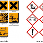 Tiga Tips Hindari Kecelakaan Laboratorium