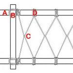 Cara Membuat Tandu Darurat Secara Sederhana
