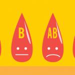 Mengetahui Golongan Darah dengan Reagen Golongan Darah